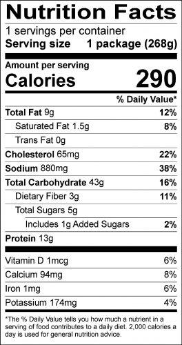Wasabi Crunch - P2 Label